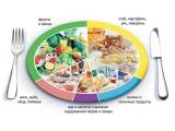 Гостиница Калуга Плаза - иконка «питание» в Ферзиково